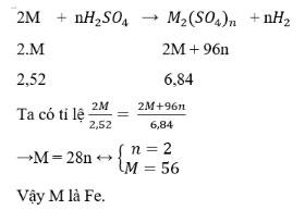 Giải bài tập Hóa học 12:Sắt