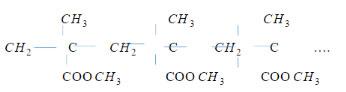 Hóa học và vấn đề phát triển kinh tế