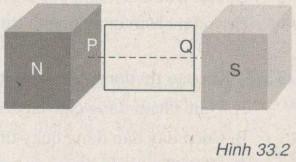 Giải bài tập SBT Vật lý lớp 9 bài 33: Dòng điện xoay chiều