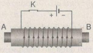 Giải bài tập SBT Vật lý lớp 9 bài 25: Sự nhiễm từ sắt, thép - Nam châm điện