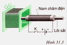 Giải bài tập SBT Vật lý lớp 9 bài 31: Hiện tượng cảm ứng điện từ