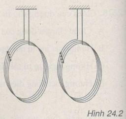 Giải bài tập SBT Vật lý lớp 9 bài 24: Từ trường của ống dây có dòng điện chạy qua