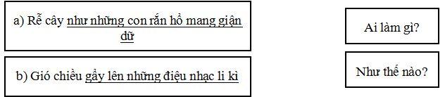 Bộ đề thi học kì 2 lớp 2