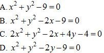 Bài tập trắc nghiệm phương trình đường tròn