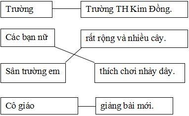 Đề thi học kì 2 môn Tiếng Việt lớp 1