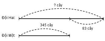 Giải vở bài tập Toán 3 bài 12 đáp án câu 2