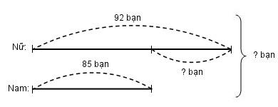 Giải vở bài tập Toán 3 bài 12 đáp án câu 3