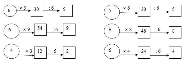 Giải vở bài tập Toán 3 bài 23 đáp án câu 2
