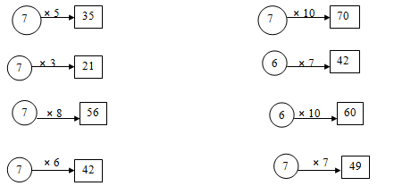 Giải vở bài tập Toán 3 bài 30 đáp án câu 2
