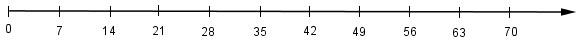 Giải vở bài tập Toán 3 bài 30 đáp án câu 4