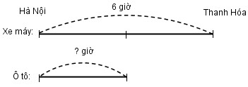 Giải vở bài tập Toán 3 bài 3 câu 3