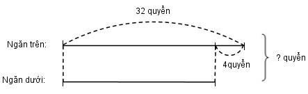 Giải vở bài tập Toán 3 bài 48 câu 1