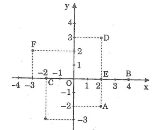 giải bài tập toán 7
