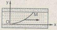 Giải bài tập SBT Vật lý lớp 10 bài 1: Chuyển động cơ