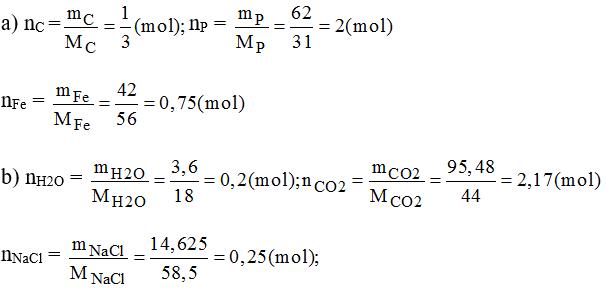 Giải bài tập SBT Hóa học lớp 8 bài 19: Chuyển đổi giữa khối lượng, thể tích và lượng chất