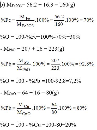 Giải bài tập SBT Hóa học lớp 8 bài 21: Tính theo công thức hóa học