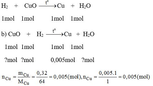 Giải bài tập SBT Hóa học lớp 8 bài 22: Tính theo phương trình hóa học