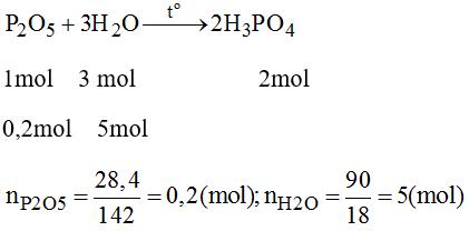 Giải bài tập SBT Hóa học lớp 8 bài 26: Oxit