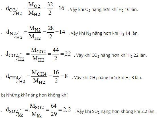 Giải bài tập SBT Hóa học lớp 8 bài 31: Tính chất của Hidro và ứng dụng