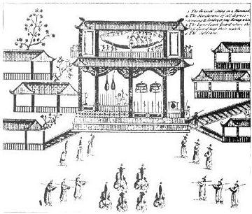 Lý thuyết Lịch sử 10 bài 21: Những biến đổi của nhà nước phong kiến trong các thế kỉ XVI - XVII