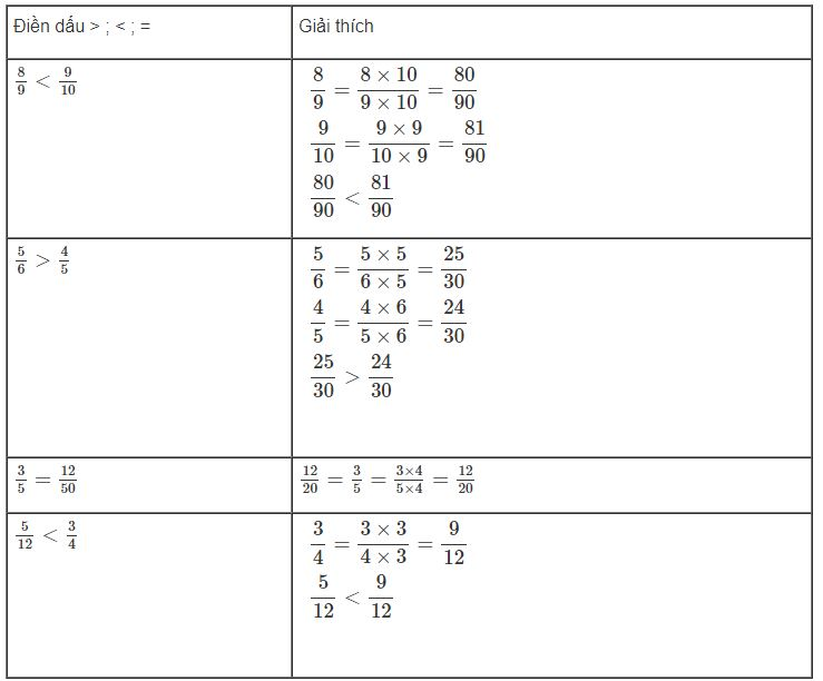 Giải vở bài tập Toán 5 bài 3