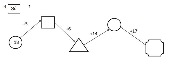 Hướng dẫn Giải vở bài tập Toán 2 bài 21: Luyện tập
