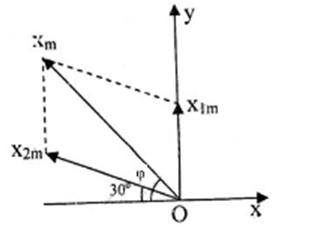 Giải bài tập SGK Vật lý 12 bài 5