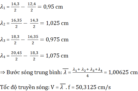 Giải bài tập SGK Vật lý 12 bài 7