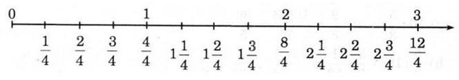 Giải vở bài tập Toán 5 bài 9