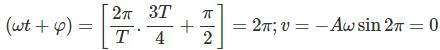 Giải bài tập SBT Vật lý 12 bài 2: Con lắc lò xo
