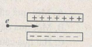 Giải bài tập SBT Vật lý 11 bài 5