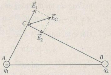 Giải bài tập SBT Vật lý 11 bài tập cuối chương 1