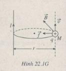 Giải bài tập SBT Vật lý 11 bài 22
