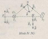 Giải bài tập SBT Vật lý 11 bài tập cuối chương 4