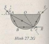 Giải bài tập SBT Vật lý 11 bài 27