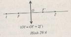 Giải bài tập SBT Vật lý 11 bài 29