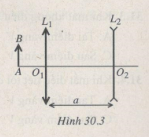 Giải bài tập SBT Vật lý 11 bài 30