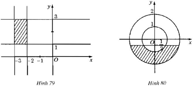 Giải SBT Toán 12 bài 1: Số phức. Biểu diễn hình học số phức