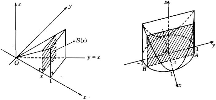 Giải SBT Toán 12 bài 3: Ứng dụng hình học của tích phân