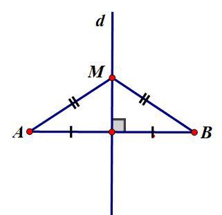 Giải bài tập SGK Toán lớp 7 bài 7: Tính chất đường trung trực của một đoạn thẳng
