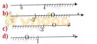 Giải bài tập SGK Toán lớp 8 bài 3: Bất phương trình một ẩn
