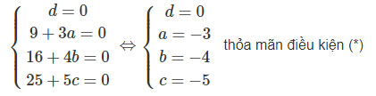 Phương pháp tọa độ trong không gian