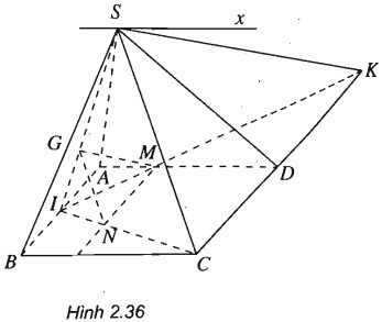 Đường thẳng và mặt phẳng song song