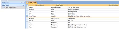 Giải bài tập SGK Tin học 12: Bài tập và thực hành 2 - Tạo cấu trúc bảng