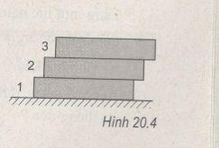 Giải bài tập Vật lý 10 SBT bài 20