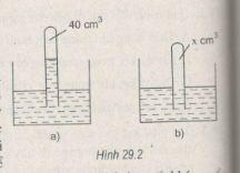 Giải bài tập Vật lý 10 SBT bài 29