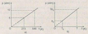 Giải bài tập Vật lý 10 SBT bài 30