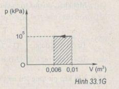 Giải bài tập Vật lý 10 SBT bài 33