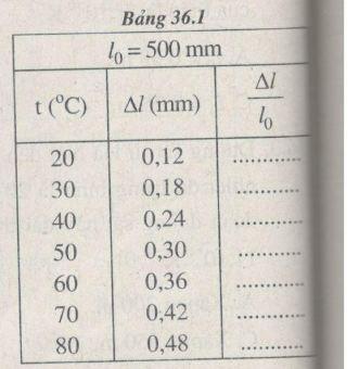 Giải bài tập Vật lý 10 SBT bài 36