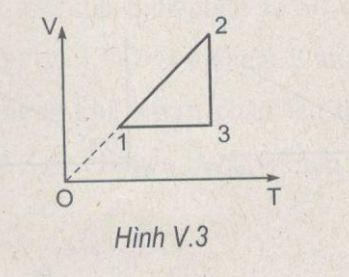 Giải bài tập Vật lý 10 SBT bài tập cuối chương 5